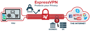 express vpn torrents