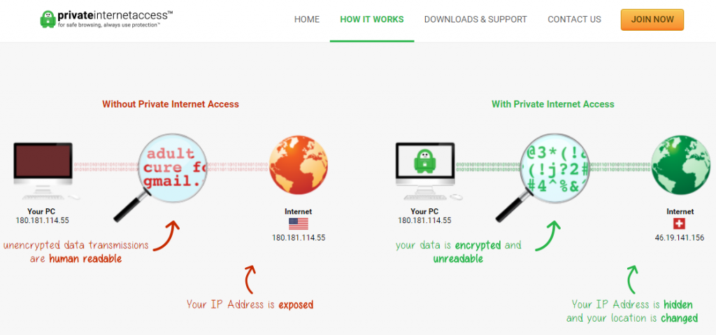 pia vpn service for channel 4